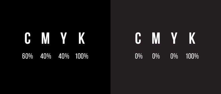 cmyk configuration of rich black and black